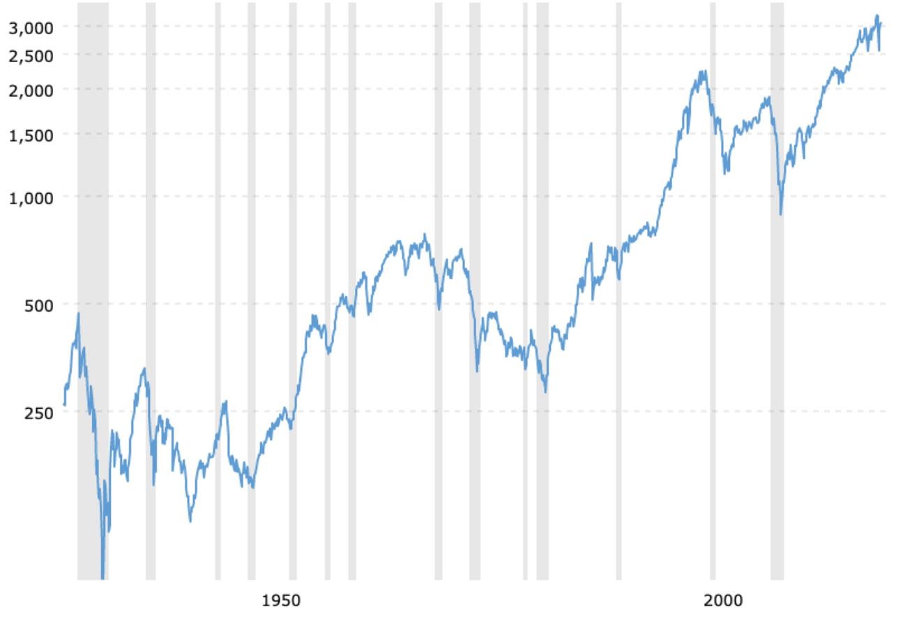 grafico andamento mercati