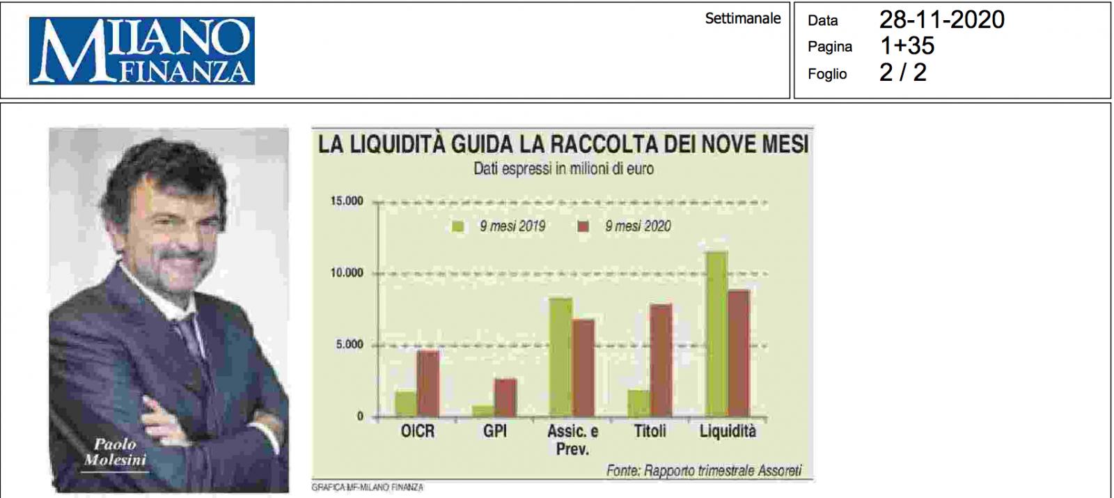 Articolo Milano Finanza
